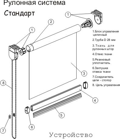 Схема рулонных штор